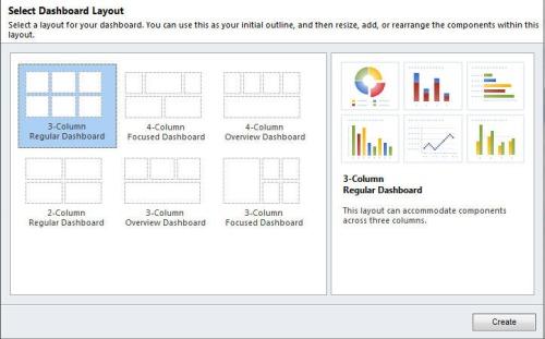 Create_dashboard